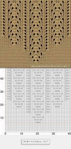 Chinese Lace Stitch Pattern is found in the Eyelet and Lace Stitches category. The Chinese Lace stitch is a my favourite stitch pattern. Intermediate knitting skills would be needed. Lace Knitting Stitches, Crochet Stitches Patterns, Knitting Charts, Lace Patterns, Baby Knitting, Stitch Patterns, Knitting Projects, Crochet Projects, Points
