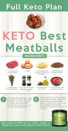 Best keto meat balls