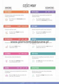 School Motivation, Study Motivation, Learn Polish, Polish Language, School Notes, Secondary School, School Organization, Study Notes, Study Tips