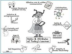 The 12 Must-Have Skills Of Modern Learners - Edudemic