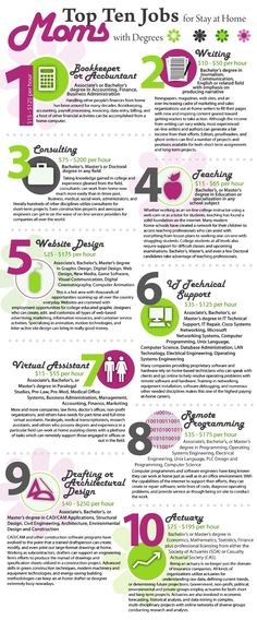 33 Great Virtual Assistant Company Names | Pinterest | Virtual assistant