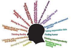 8 Mental Habits you Should Know about ~ Educational Technology and Mobile Learning
