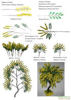 Boncuklardan Ağaç Nasıl Yapılır? 30 - Mimuu.com