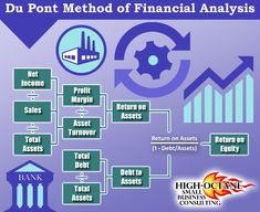 Chapter  Financial Statement Analysis Business Ratios A