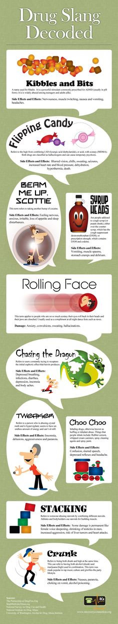 What are the clever drug slang terms used by drug users? Drug Slang Decoded infographic unlocks the slang terms for drugs most commonly abused and their side effects. Substance Abuse Counseling, Nurse Office, Alcohol Is A Drug, Health Class, Mental Health, Therapy Tools, Nursing Students, School Nursing, Nursing