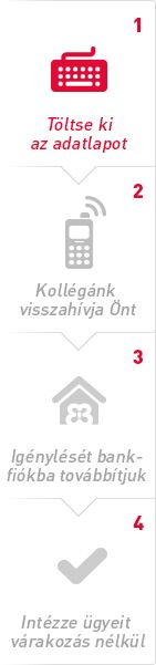 Jelzálog hitel lakásvásárlásra vagy hitelkiváltásra - Budapest Bank Zrt.