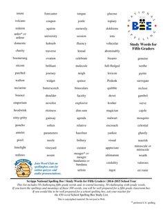 grade spelling be Bee words Spelling Bee Games, 5th Grade Spelling, Spelling Bee Words, Spelling Lists, Spelling Activities, Vocabulary Activities, Spelling And Grammar, Vocabulary Words, 6th Grade Worksheets