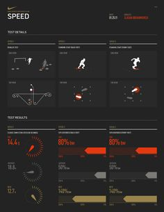 The Nike Sports Research Lab and Innovation Kitchen contacted Grid/plane with a unique problem to solve. We helped them visualize a set of quite complicated data. Interaktives Design, Flat Design, Design Layouts, Design Trends, Design Ideas, Ui Patterns, Apps, Ui Design Inspiration, Information Design