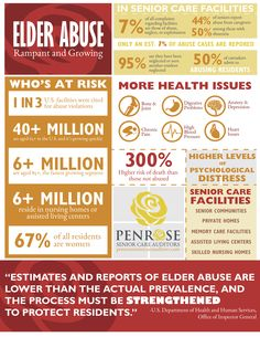 Elder abuse infographic.