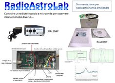 Ultrasound generators and boards for industrial washing - RadioAstroLab Radio Astronomy, Ultrasound, Ham, Connection, Brother, Software, Ideas, Ants, Astronomy