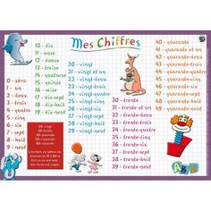 Learning Games Free Printable Learn French Videos For Travel Referral: 7487733771 Core French, French Class, French Lessons, Learning French For Kids, Teaching French, How To Speak French, Learn French, French Numbers, French Practice