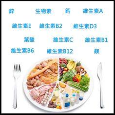 【健康是最好的禮物】父親節快到了,孝順的你,想好要送爸爸什麼禮物了嗎?平時忙碌的爸爸為了家計打拚,往往忽略自己的身體健康,外加不均衡的飲食,都可能讓爸爸的健康亮起紅燈。如果擔心爸爸無法從飲食中獲取足夠的營養素,那麼,選擇富含多種維生素及礦物質的營養補給品,也能幫助維持爸爸的健康喔!\(≧▽≦)/