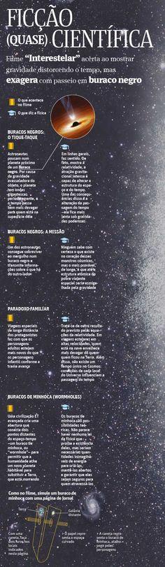 Veja verdades e mitos científicos no filme 'Interestelar' - 16/11/2014 - Ciência - Folha de S.Paulo