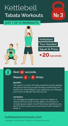 1 of 15 kettlebell tabata workouts for working your full body quickly and effectively. This kettlebell tabata workout uses the kettlebell thruster to burn fat and raise your heart rate quickly in only 4 minutes or less. #kettlebell #kettlebellworkout #fit https://www.kettlebellmaniac.com/kettlebell-exercises/