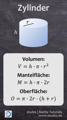 Zylinder: Formeln für Volumen, Mantelfläche und Oberfläche