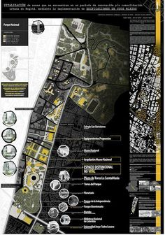 19 Ideas Landscape Architecture Presentation Layout Design For 2019 Site Analysis Architecture, Architecture Concept Diagram, Architecture Panel, Landscape Architecture, Architecture Diagrams, Architecture Events, Building Architecture, Ancient Architecture, Sustainable Architecture