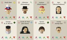 game cards flat design Game Cards, Card Games, Oncle Sam, Marty Feldman, Hulk Hogan, Man O, Flat Design, Jon Snow, Chemist