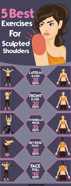 5 Best Exercises For Sculpted Shoulders #health #fitness #weightloss #fat #burnfat