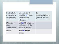 Festividades (otros casos es opcional) En comiezo de oración: la Pascua teine carácter religioso. En congratulaciones: ¡Fe...