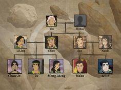 Árvore genealógica dos irmãos Mako e Bolin.