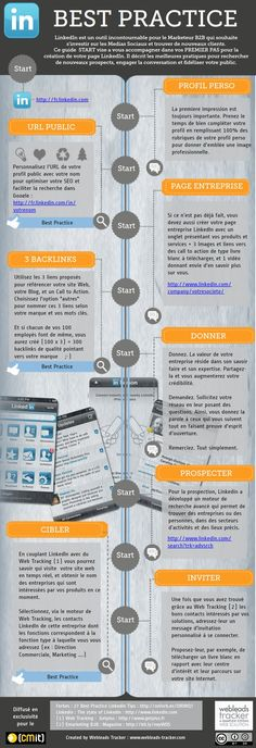 Montana Social Media and Marketing gives some tips on the best business to business marketing practices.