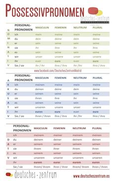 excellent chart of possessive pronouns German Language Learning, Language Study, Learn A New Language, Learning Spanish, Learning Italian, Spanish Language, French Language, Spanish Activities, Dual Language
