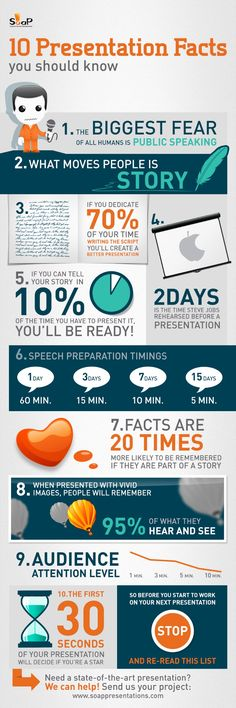 Infographic - 10 Presentation Facts You Should Know - via soappresentations and Slideshare