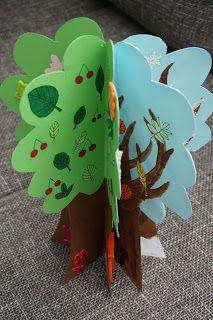 Matky na palubu!: DIY - strom a čtyři roční období