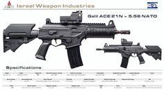 IWI - Galil ACE 21N – 5.56 NATO
