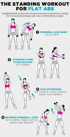 The standing workout for flat abs standing abs workout, ab workout with Abs Workout Video, Ab Workout At Home, Abs Workout For Women, At Home Workouts, Tummy Workout, Fat Workout, Simple Ab Workout, Dumbbell Ab Workout, Basic Workout