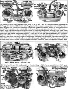 Yamaha xs 650 engine cutaway views bobbers pinterest cutaway xs650 carbs mikuni fandeluxe Images