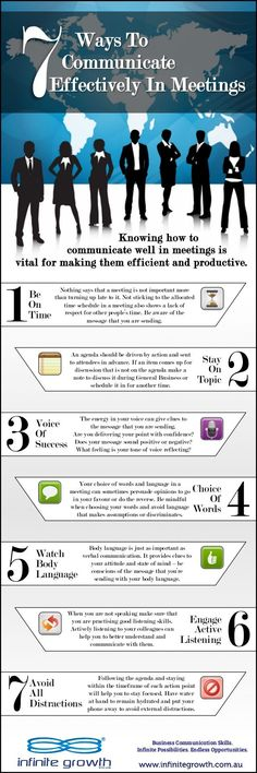 7  Ways To Communicate Effectively In Meetings  Knowing how to communicate well in meetings is vital for making them effic...
