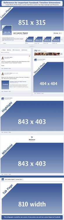 Reference for important facebook timeline dimensions by Jon Loomer