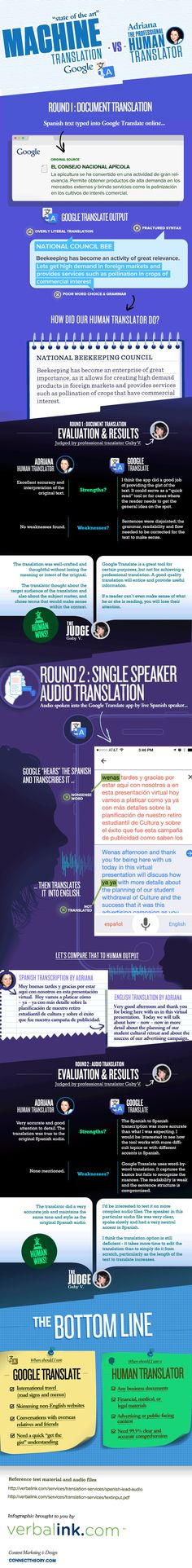 1000 Images About General Spanish On Pinterest Spanish