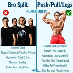 BRO SPLIT VS PUSH/PULL/LEGS by - After you've been training for a couple years you can move on to a more advanced split. One of the splits I recommend is a push/pull/legs routine. - In this routine you train each body part per week. Push Pull Legs Routine, Push Pull Legs Workout, Leg Workouts For Men, Gym Workouts, Gym Training, Weight Training, Fitness Gym, Fitness Motivation, Bodybuilder