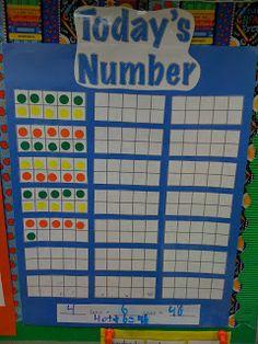 Bishop's Blackboard: A First Grade Blog: Number of Days in School
