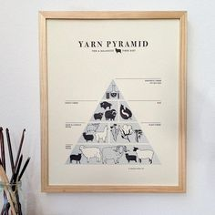 A slyly amusing and lovingly produced riff on the classic Food Pyramid, our Yarn Pyramid was designed to evoke an old-school educational poster. The concept and design are mine, with illustrations by Knitting Room, Knitting Humor, Knitting Quotes, Graph Paper Journal, Templer, Knit Art, Food Pyramid, Textiles, Letterpress Printing