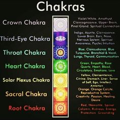 Learn effective #chakrahealing techniques: http://www.spiritualcoach.com/healing-tools-a-z/chakra-healing/ #chakras #healing #meditation #crystals