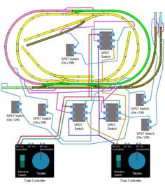 rr train track wiring help for model railroad enthusiasts model rh pinterest com ho track wiring with dcc ho track wiring rc filter