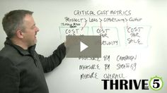 While many companies can assess the costs of their marketing in an accounting style approach, few companies are very clear on some of the most critical marketing cost metrics. You need to know these costs over time to effectively assess the effectiveness of your marketing campaigns and strategies.