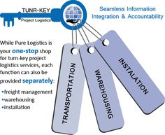 pure-logistics | Logistics Trends & Insights LLC Slack