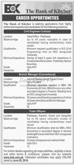 Positions Vacant In University Of Engineering And Technology Uet
