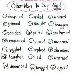 Ways to say said
