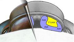 saddle cut thro.jpg (40978 bytes)