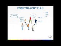 Kompenzacny plan jeunesse - YouTube How To Plan, Youtube, Youtubers, Youtube Movies