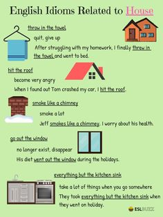 Common Idioms about the House and Home in English 2/3