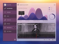 Here is a music dashboard page template that you can use for inspiration. Free PSD created by Davide Pacilio.