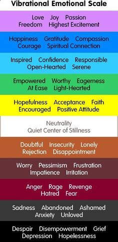 Vibrational Energy - ::: The Abraham-Hicks Emotional Guidance Scale ::: this is an excellent to to see where you are and work your way to higher vibrational levels if you want. You do this by shifting your thinking but you first must notice how you are really feeling  My long term illness is finally going away, and I think I might have found the love of my life.