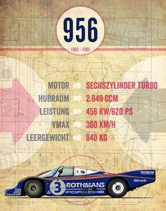 269 Best Porsche 956 962 Images In 2019 Le Mans Drag Race Cars
