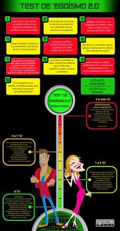 Test de egoismo 2.0. #infografia #infographic #socialmedia